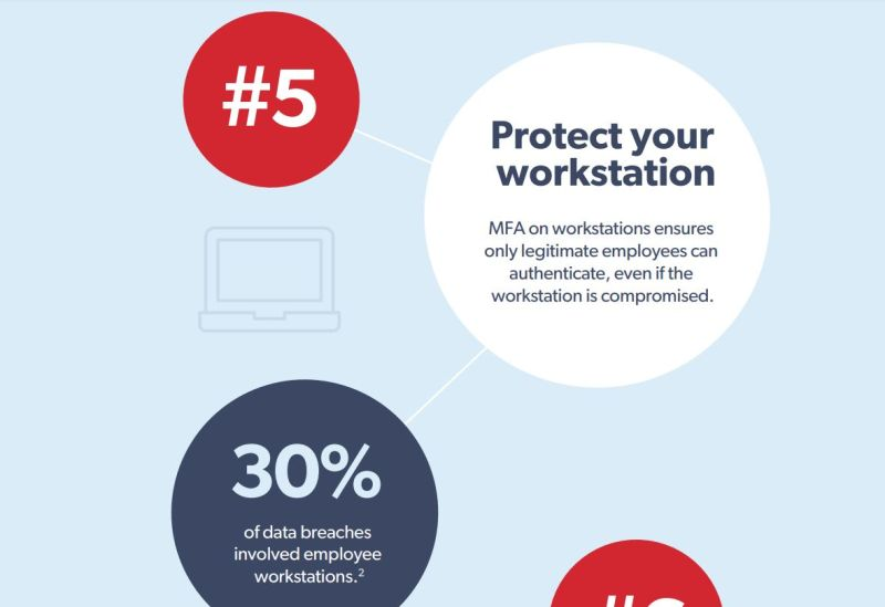 Learn 10 ways identity and access management can help keep employees productive and the business secure while working remote. #IAM #RemoteWork #LastPass https://t.co/GlsVKoAL2K https://t.co/C2R8vLaf9X