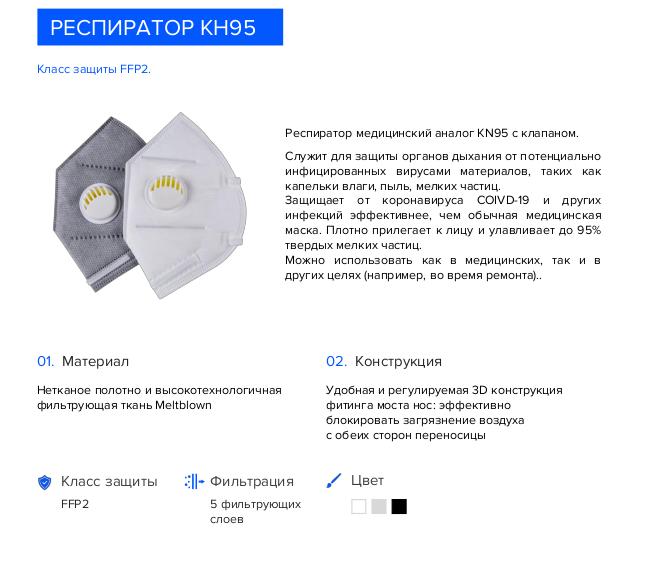 Купить маски защитные оптом на экспорт