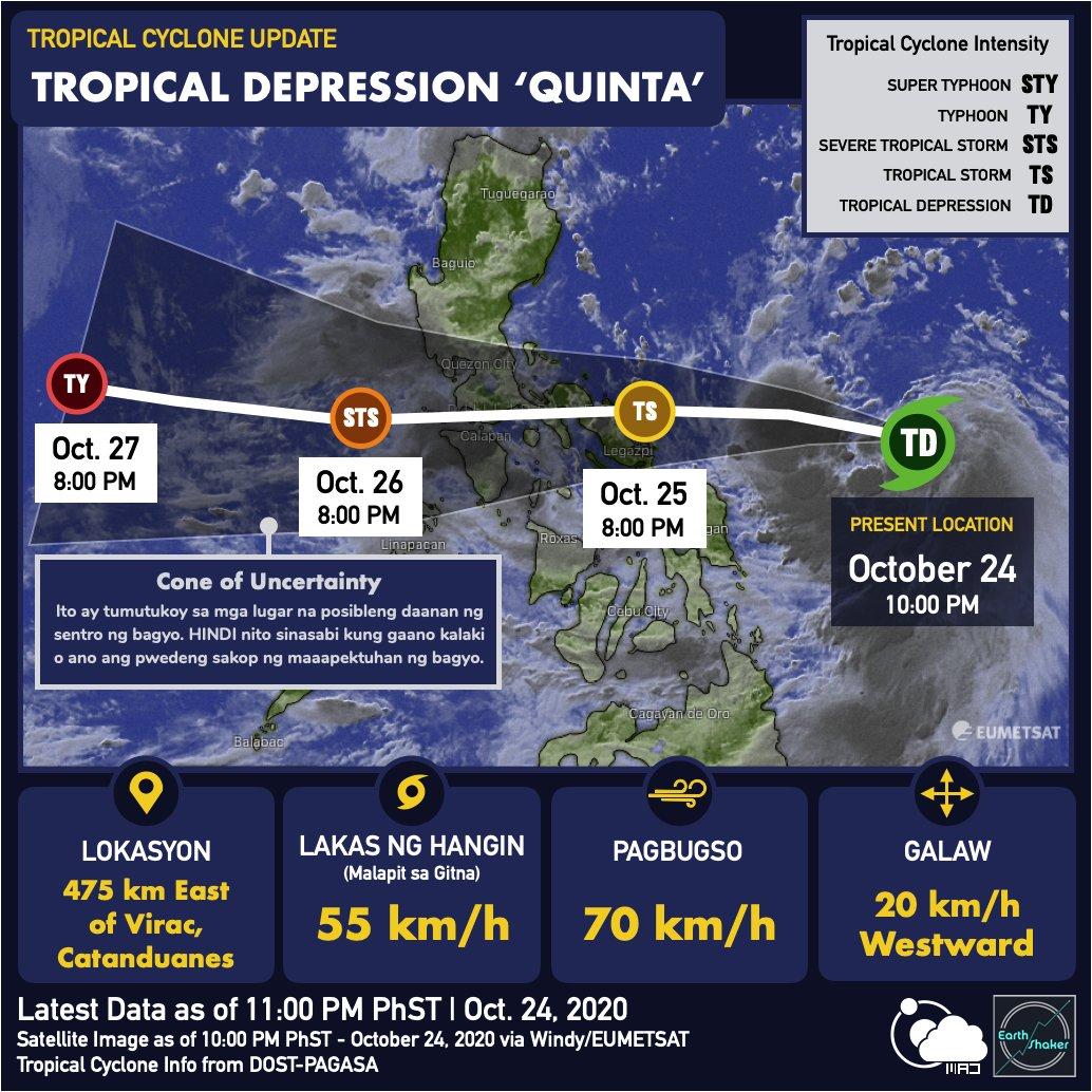 #CycloneUpdate Napanatili ng TD 'QUINTA' ang lakas nito, posibleng mag-landfall na sa Bicol Region mamayang gabi   Magsisimula nang magpaulan ang bagyong #Quinta ngayong araw (LINGGO) sa Southern Luzon (kasama ang Metro Manila) at Visayas. [THREAD] https://t.co/t6VvKbMTBn
