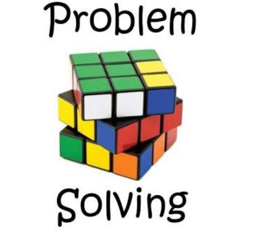 You cannot remove problems from life but you can certainly learn the Attitude or Mindset to handle problems in life.  The one who focuses on former witnesses the failures and the one who focuses on the later becomes Successful or a leader.  #problemsolving  #Leadership  #success https://t.co/GdkpUHZNms