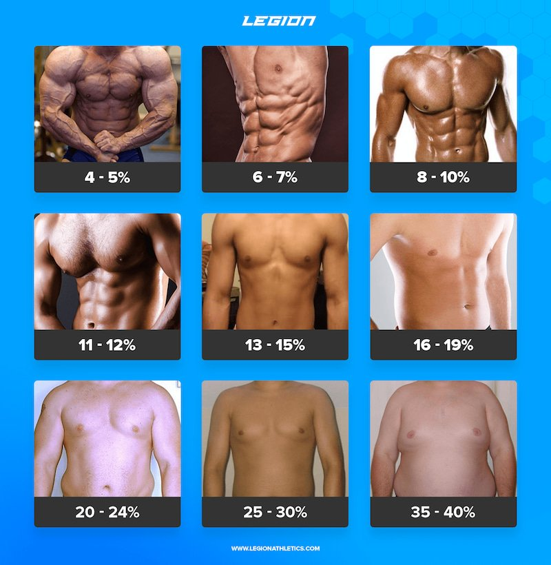 減らす 体 脂肪 【女性必見】体脂肪を減らすにはコツがある!脂肪を燃やす食事と運動とは