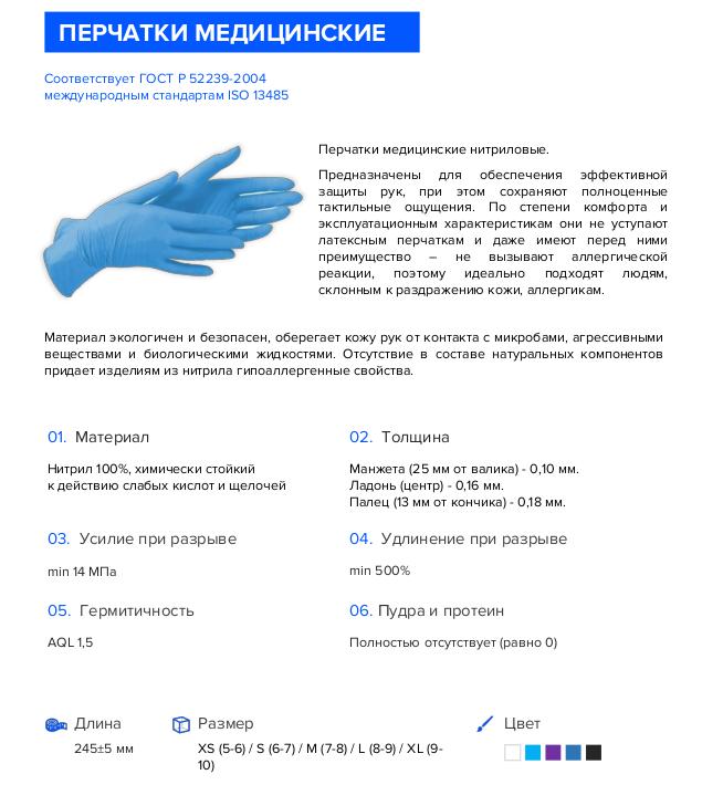 Купить перчатки нитриловые медицинские
