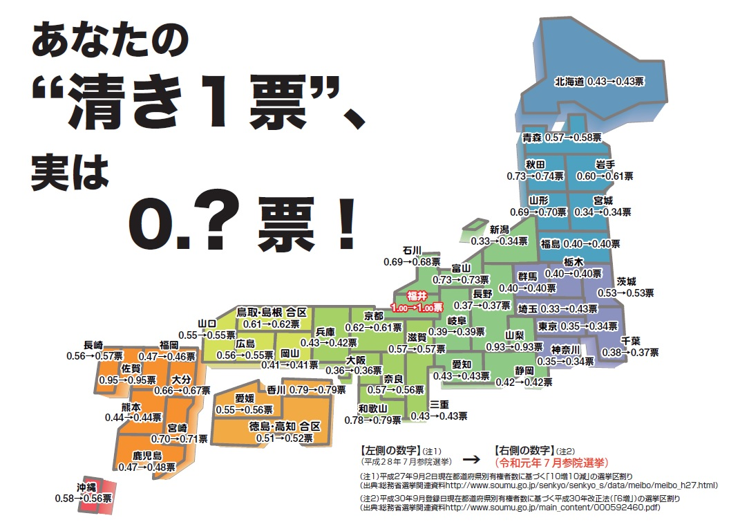 【1人1票裁判(19参)】1票の不平等【福井県選挙民・1票】とすると、【石川県選挙民・0.68票】。なぜ、石川は福井より権利が少ないの?この差別を正当化する理由はない。 #ippyo  #住所差別 #最高裁 #1票の格差 #石川 https://t.co/vBS0YhRzAr