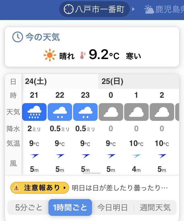 八戸 天気 予報