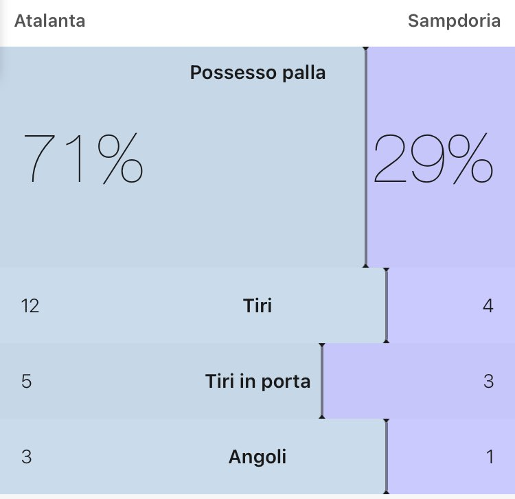 #AtalantaSampdoria