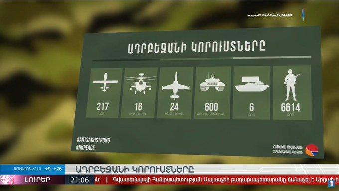 2020 Nagorno-Karabakh war #2 - Page 3 ElHHd4mWkAILP7H?format=jpg&name=small