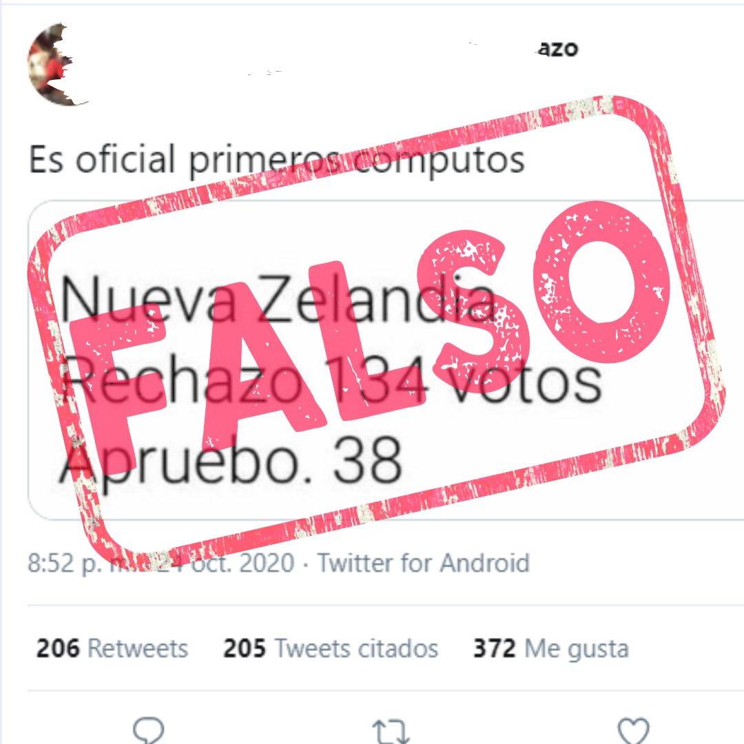 El #Rechazo 😂😂😂