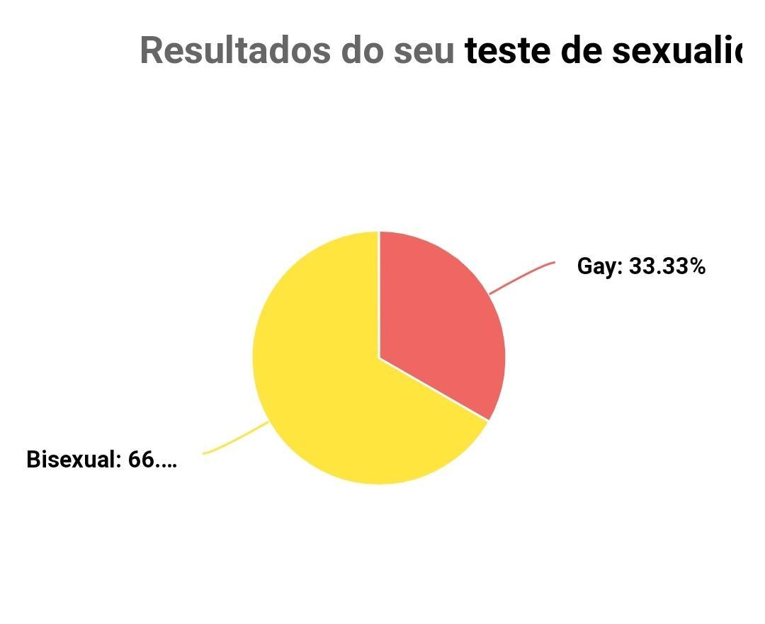 @thesantclair graças a deus nem 1% hetero aqui https://t.co/xiUfgcyQks