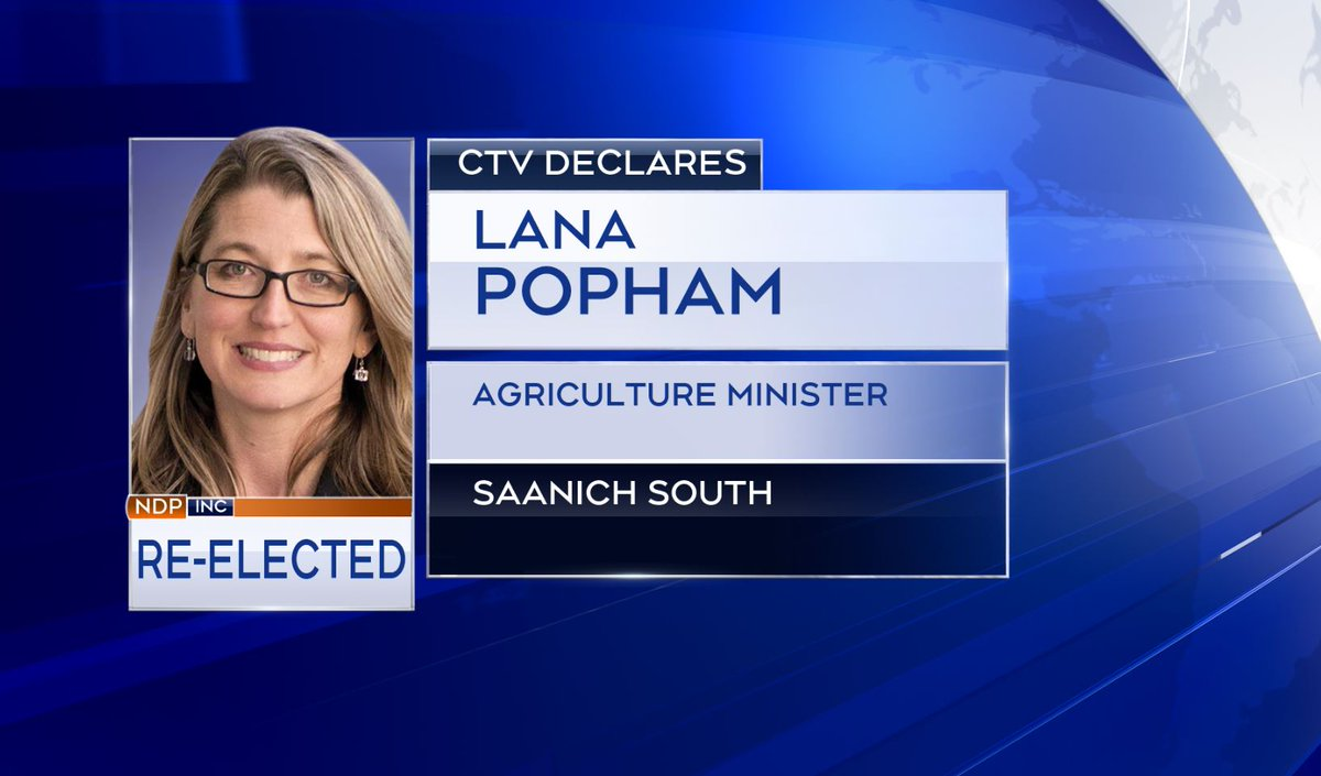 CTV News declares Lana Popham re-elected as MLA for Saanich South.  https://t.co/UhokzetSep https://t.co/epbMAGd9me