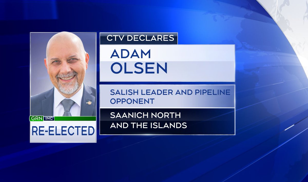 CTV News declares Adam Olsen re-elected as MLA for Saanich North and the Islands.  https://t.co/6cnLvwYCvp https://t.co/i7mWfJh91f