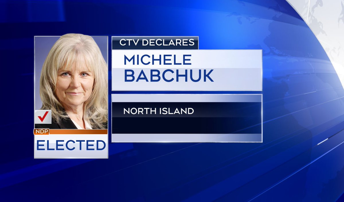 CTV News declares Michele Babchuk elected as MLA for North Island:  https://t.co/UhokzetSep https://t.co/E8GF8MFe49