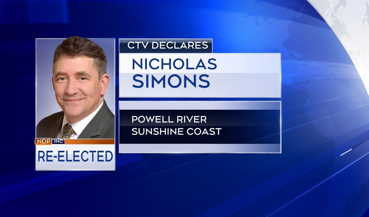 CTV News declares Nicholas Simons re-elected as MLA for Powell River-Sunshine Coast:  https://t.co/UhokzetSep https://t.co/72vdb3uSZs