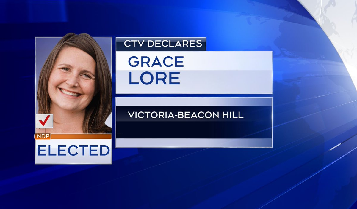 CTV News declares Grace Lore elected as MLA for Victoria-Beacon Hill:  https://t.co/UhokzetSep https://t.co/3qQZb6ZgRk