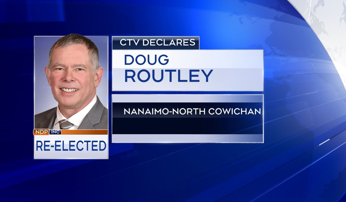 CTV News declares Doug Routley re-elected for Nanaimo-North Cowichan riding.  https://t.co/UhokzetSep https://t.co/mb1Ayz6bxk