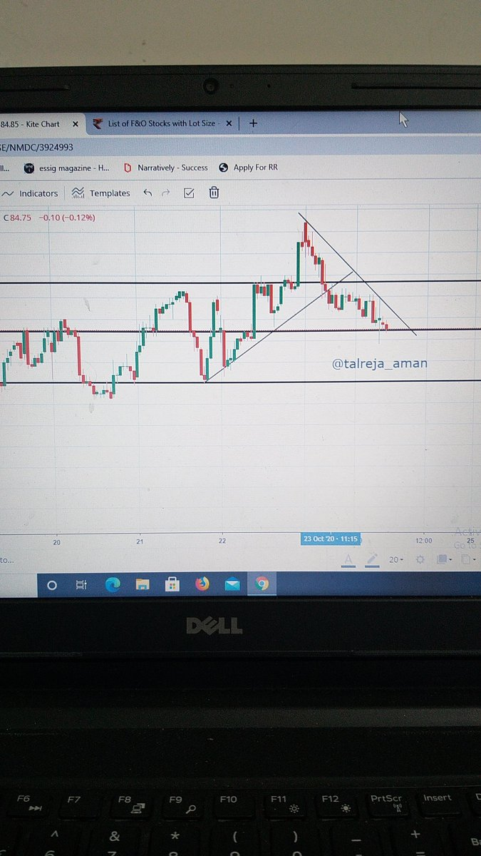 #nmdc #stockmarketlearning #PriceActionChart #sharemarket #StockMarket https://t.co/9CDlhH2jlJ