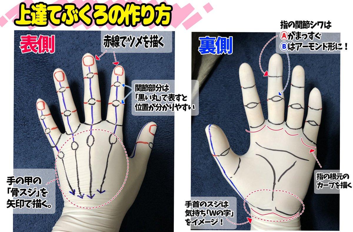 『手の描き方上達てぶくろ』の作り方