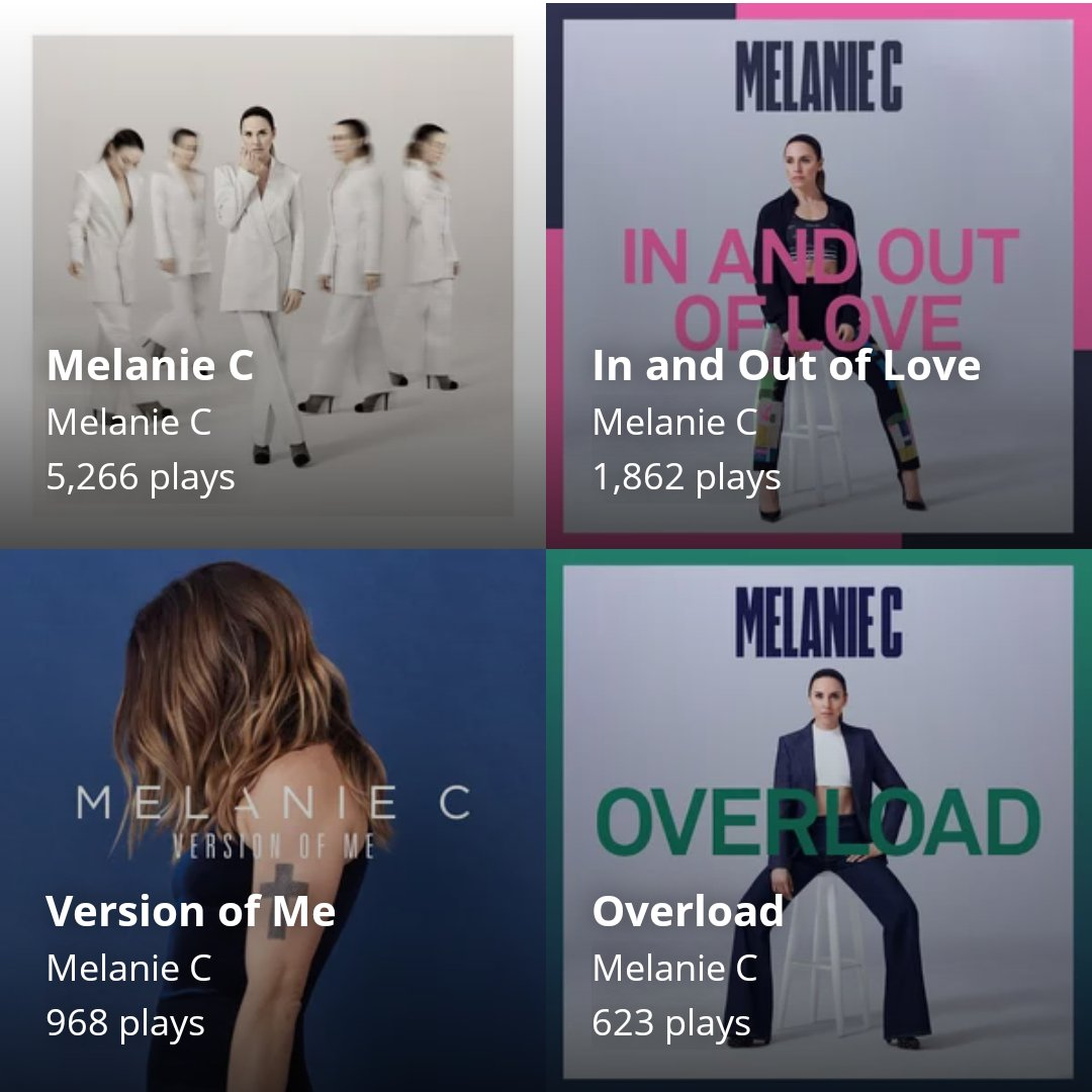 I have never in my life streamed an album as much as this. HELLPP 😭😭😭 #MelanieC https://t.co/kisOEhbgMm