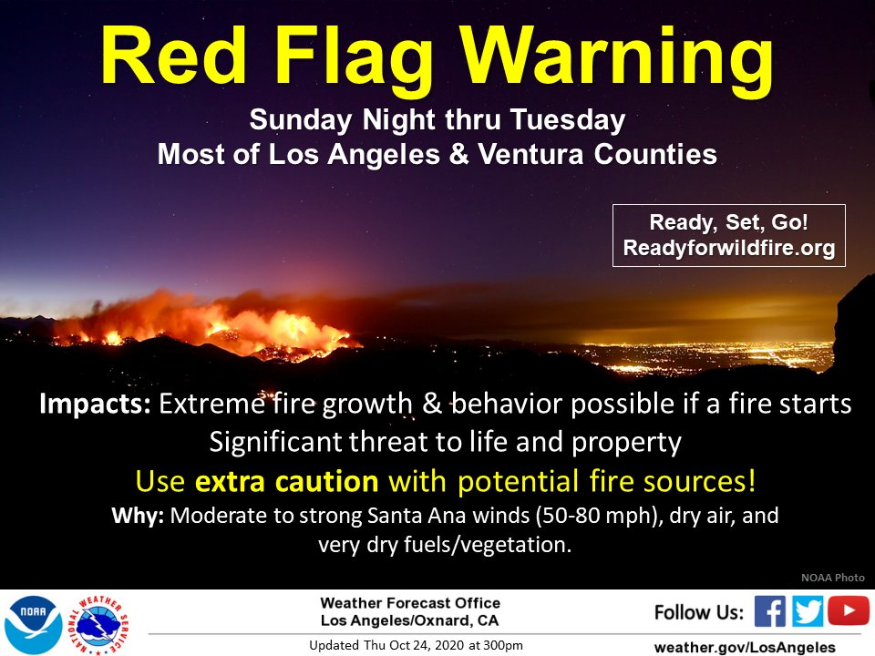Widespread critical Red Flag conditions will bring the threat of new fire ignitions across LA/Ventura counties late tonight-Tue capable of very rapid fire spread, extreme fire behavior, and long range spotting. Significant threat to life and property. #LAWeather #cawx #LAwind https://t.co/LEJ3vEdPVZ