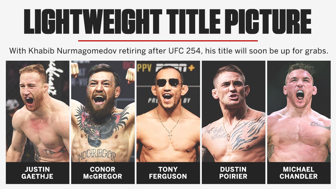 Who do you want to see in the next lightweight title fight? 🏆 https://t.co/2NNwbVLQeB