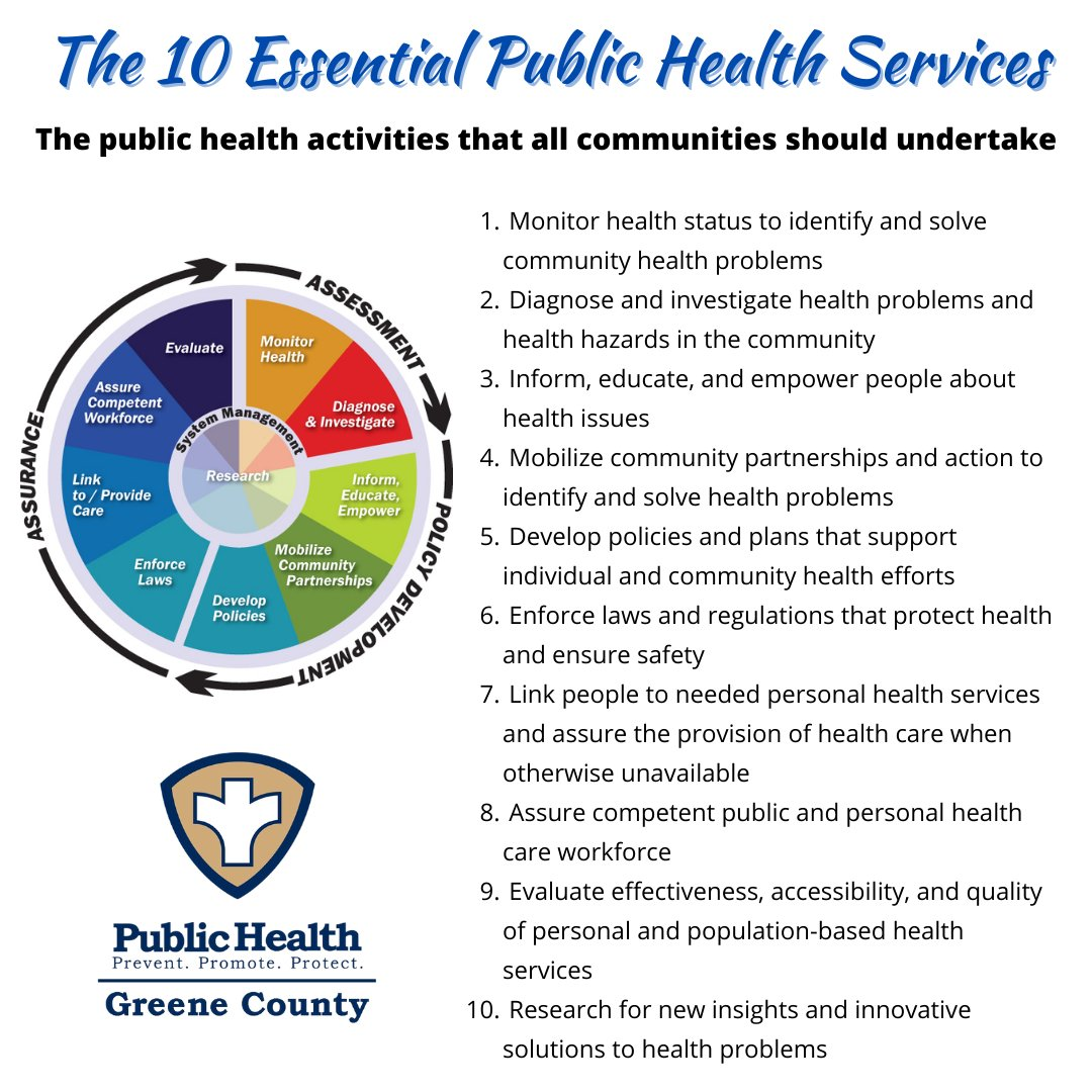 #DYK? Local public health departments maintain independent governance, but work cooperatively with the state & federal public health agencies. They are governed by regulations in the Ohio Revised Code & the Ohio Administrative Code. More: https://t.co/Y18kMQ0R4U #GCPH https://t.co/jlwX1KiQxj