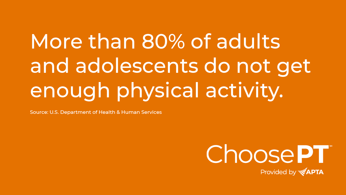 #DYK? More than 80% of adults and adolescents do not get enough physical activity. #ChoosePT https://t.co/SccR8HR27z