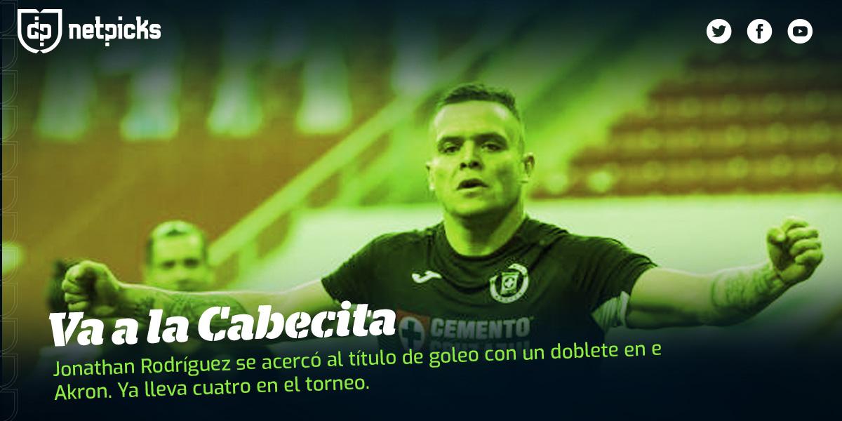 Se acerca el uruguayo 🇺🇾  Por sexta jornada en fila, Cabecita estará en la cima del goleo, pero de nuevo lo hará en solitario.  Marcó su cuarto doblete de certamen  J5 vs FC Juárez 🐎  J6 vs San Luis ⛪️  J11 vs Mazatlán ⚓️  J15 vs Chivas 🐐 https://t.co/VZdd93DVW2