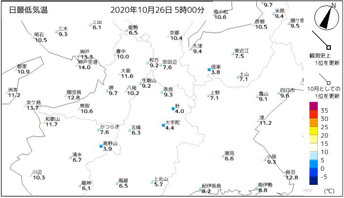 おはようございます。今日も奈良市は10℃未満でした。#奈良市 #最低気温 #関西 https://t.co/IgBJVF1CpF