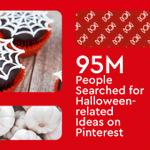 Image for the Tweet beginning: According to internal @Pinterest data,