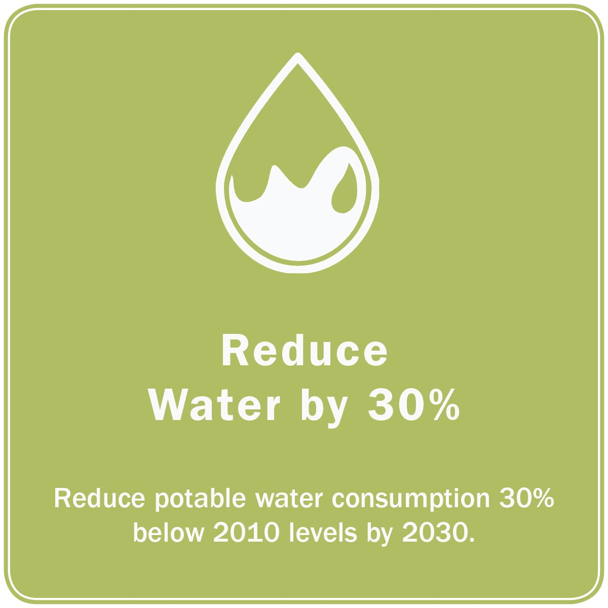As part of the #30For30 goals, UVA has committed to reduce potable water consumption 30% below 2010 levels by 2030. #10BoldGoals https://t.co/bse4EnvhYa