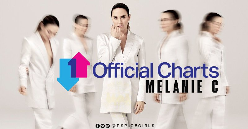 🇬🇧💿Official Charts UK - #MelanieC:  •Independent Albums - #21 (-18) •Physical - #58 (-12) •Sales - #64 (-18)  ✌️3rd Week: 8,954 (+590) total sales!  #StreamMelanieC #BuyMelanieC https://t.co/frgwsHaUkT