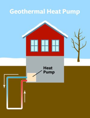 #Democrats will incentivize the adoption of efficient electric and geothermal pump home heating solutions that can help reduce families' energy burden, and leverage the federal footprint to model net-zero and 100 percent clean energy building solutions.19/19  #DemPartyPlatform