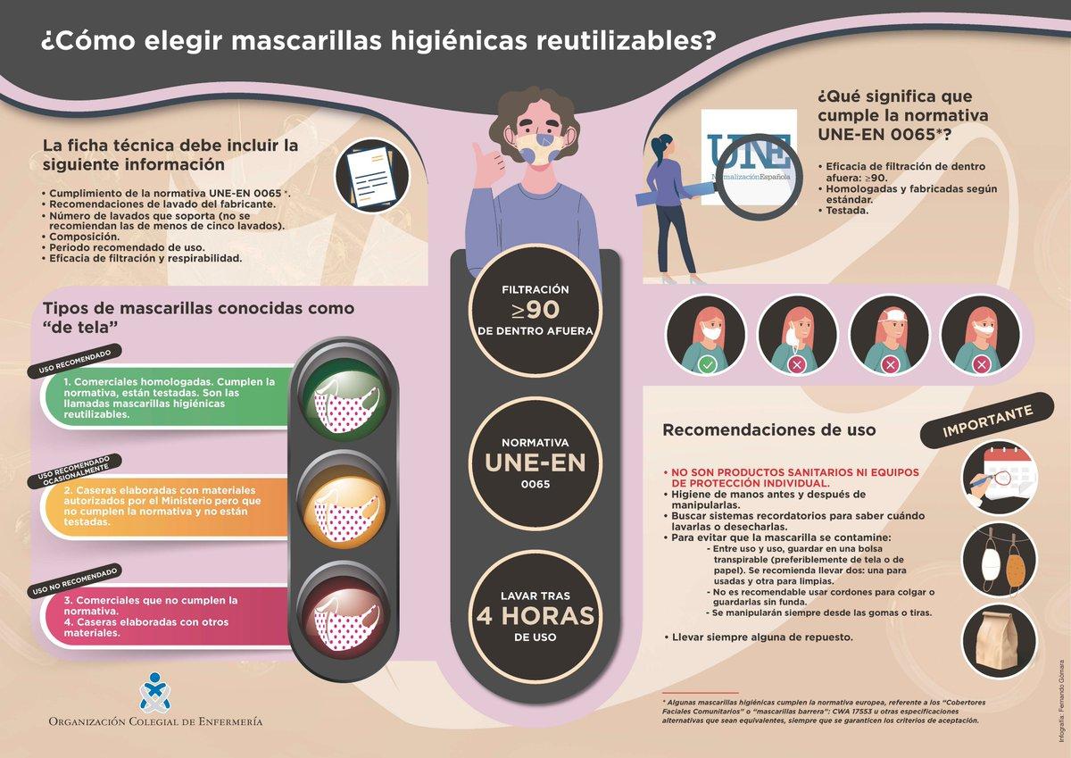 """😷 ¿Cómo elegir una mascarilla """"de tela"""" que sea eficaz contra el COVID-19? desde el @CGEnfermeria nos lo explican en esta infografía"""