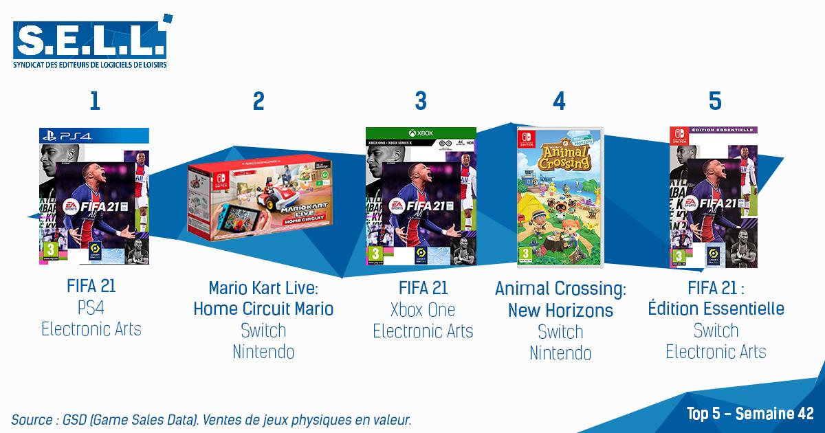 Mario Kart Live: Home Circuit fait ses débuts en 2e position des charts français