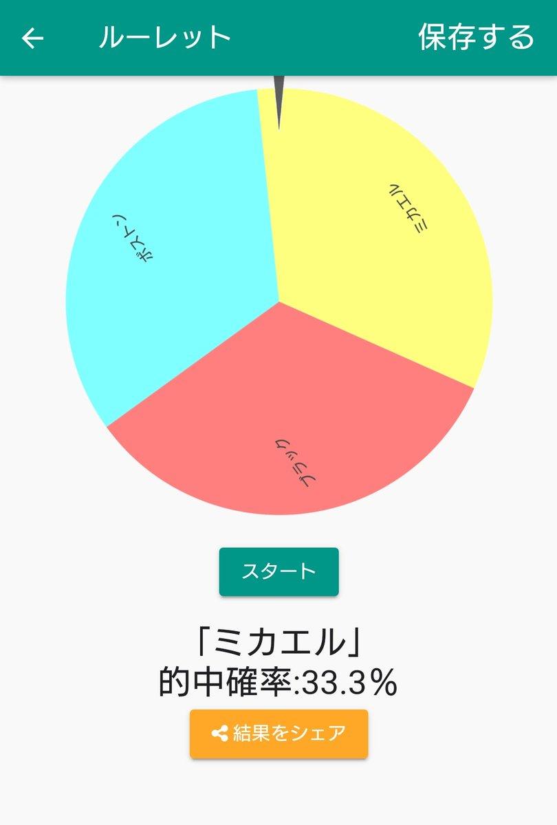 ルーレットの結果「ミカエル」になりました!(的中確率:33.3%)#ふつうのルーレット【Android】【iOS】