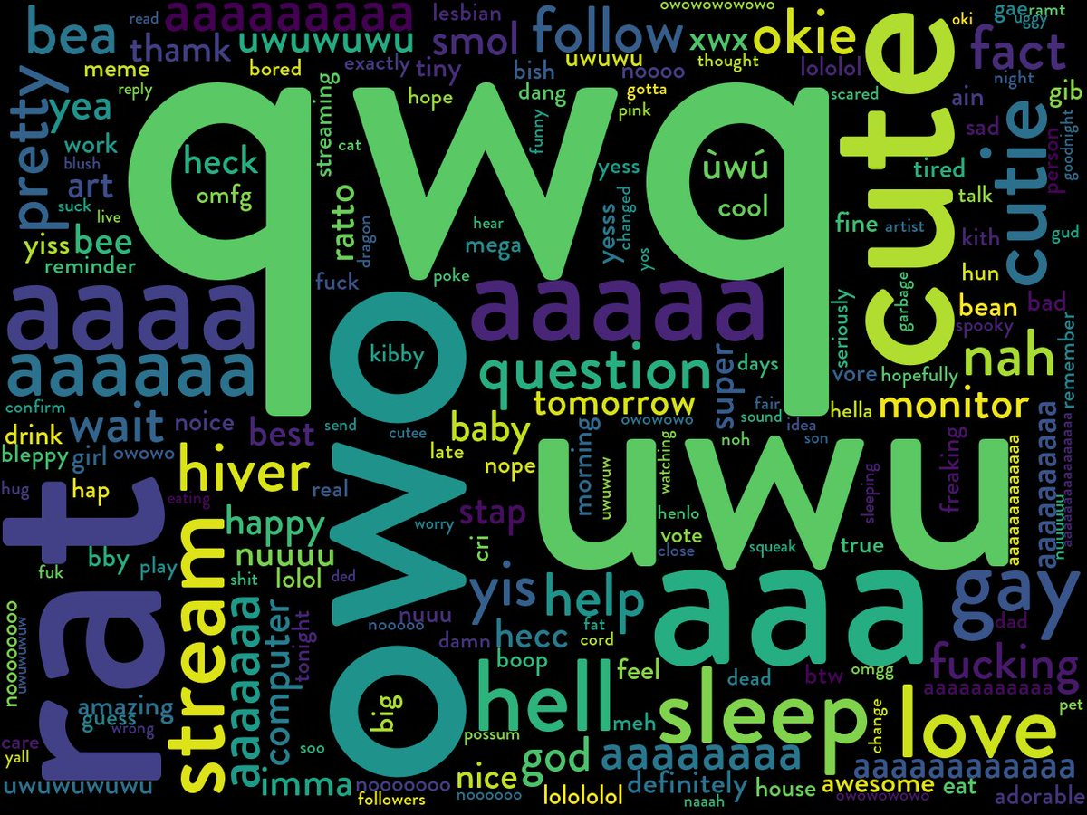@GayRatto here's your word cloud (☞゚ヮ゚)☞ (sponsored by Recover+ Read Deleted Messages & Download Status  )