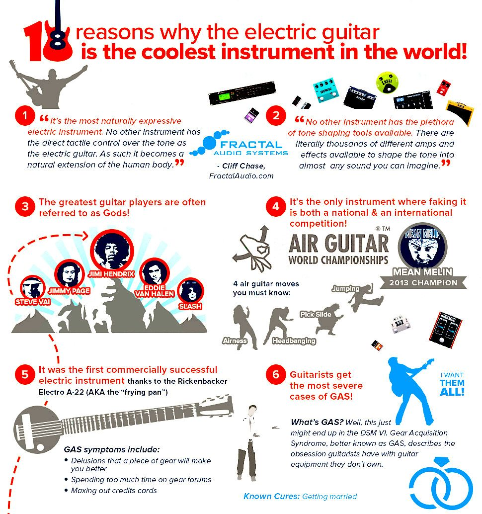18 reasons why the electric guitar is the coolest instrument in the world . . . . . #musiceducation #musicteacher #musiced #musiceducation #iteachmusic #generalmusic #generalmusicteacher #musiclearningtheory #singtokids #musicteacher #musicandcreativity #electricguitar https://t.co/7eUwTg22uE