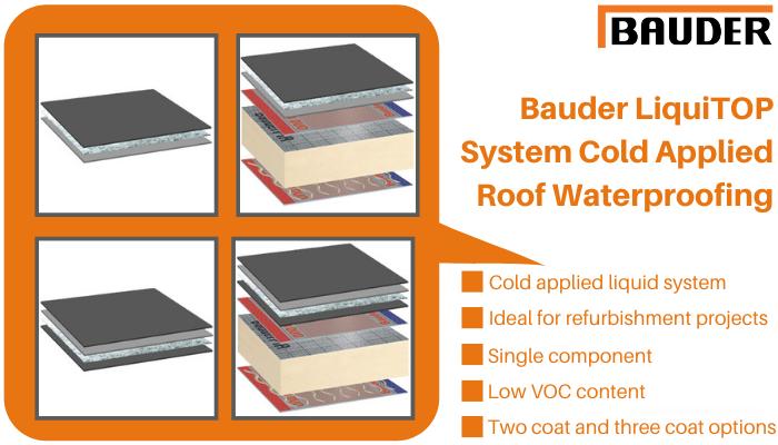 Bauder Flat Roofs Bauderltd Twitter