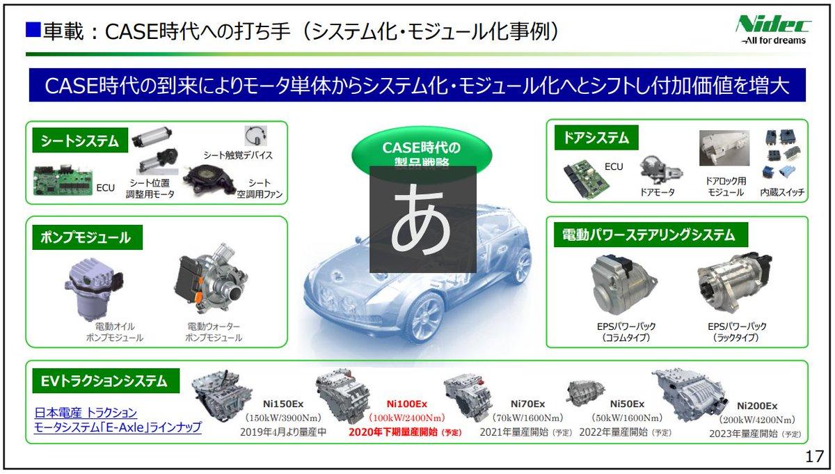 産 日本 株価 電