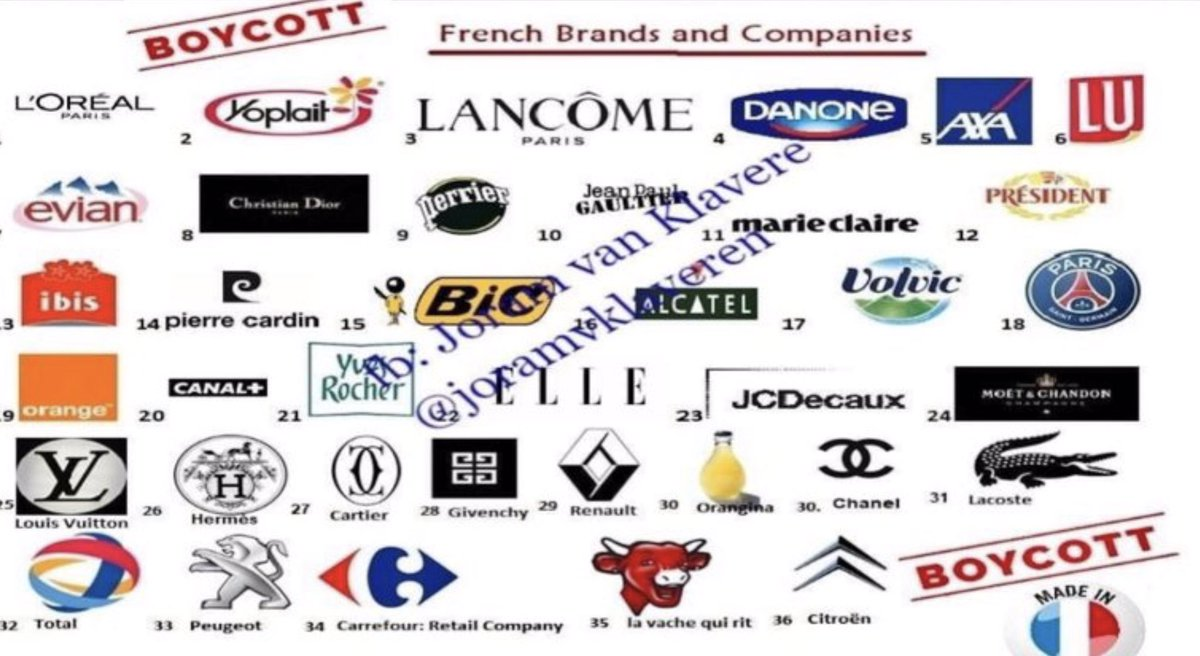 Approximately 28% of the world population is Muslim.  Approximately $80 trillion dollars is the world GDP.   If all Muslim countries #Boycott_French_Products I can guarantee you that France would be on its knees within 6 months.  French economy is already weak due to COVID-19 https://t.co/Kdm3Gk9gF0