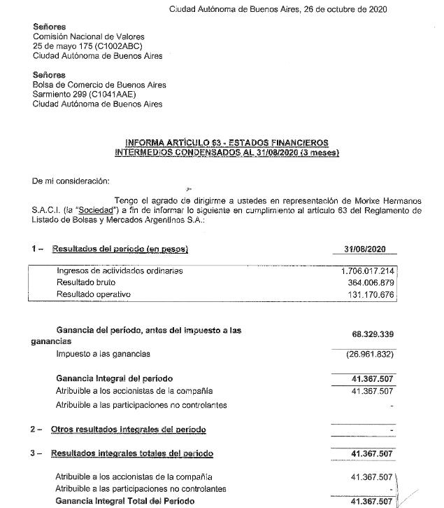 Síntesis de Estado Contable de #morixe   $41.367.507 de ganancia para la empresa de @ignacionoel1 después de ganancias.  $mori #MORI https://t.co/BSuYifQNtP