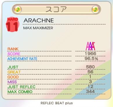 ARACHNEをプレー! Score:1966 AR:96.5 #rb_plus