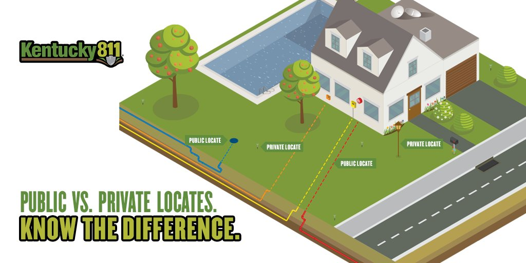 Do you know the difference between public and private utilities? We created a new section on our…
