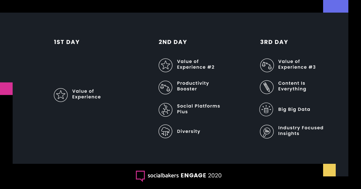 We're thrilled to announce the schedule of this year's #SocialbakersEngage 🤩  Head over to the event website for all the details: https://t.co/lPpDG10U6Q ⬅️ https://t.co/bQESyoIFCw
