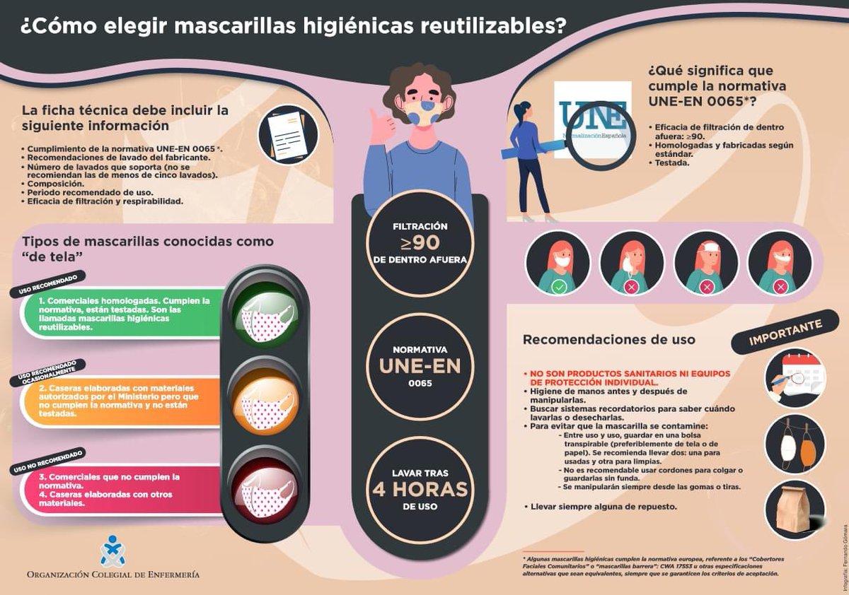 De la mano del @CGEnfermeria nos llega esta infografía de cómo elegir una mascarilla higiénica reutilizable 😷 #COVID19 https://t.co/OQwJEsJUWe