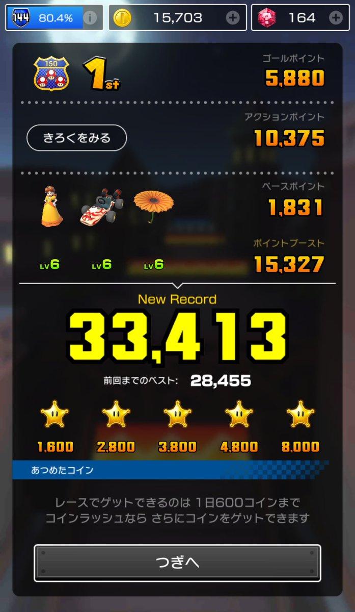 test ツイッターメディア - 3DS ヘイホーカーニバルR 33,413点 (赤こうら、コイン、コイン) #マリオカートツアー https://t.co/k7LljsYOCT