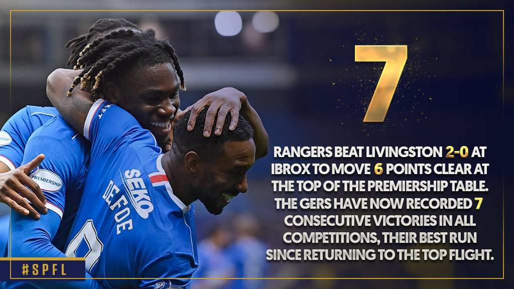 🔢⚽️ Rangers have won 7⃣ in a row in all competitions  Read @SPLstats' Weekend in Numbers 👉 https://t.co/r3CGrcCdYw  #SPFL | @RangersFC https://t.co/EtVI6S28pP