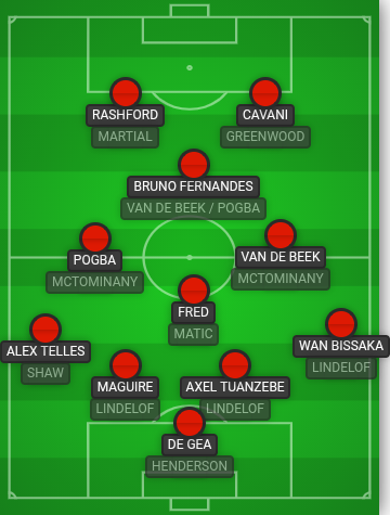 Name a better lineup! 👇 SUBS: HENDERSON LINDELOF MATIC MCTOMINANY SHAW MARTIAL GREENWOOD So much in depth & in the starting 11 #manchesterlockdown #ManUnited #ManUtd #GGMU #Pogba #GlazersOut #Cavani #FCLMFCB #MacronTheDevil  #SARSMUSTENDNOW #UnitedStand #brunofernandes #Rashford https://t.co/2F8AK4ouif