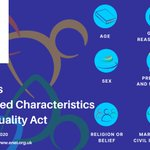 Image for the Tweet beginning: Did you know the #EqualityAct