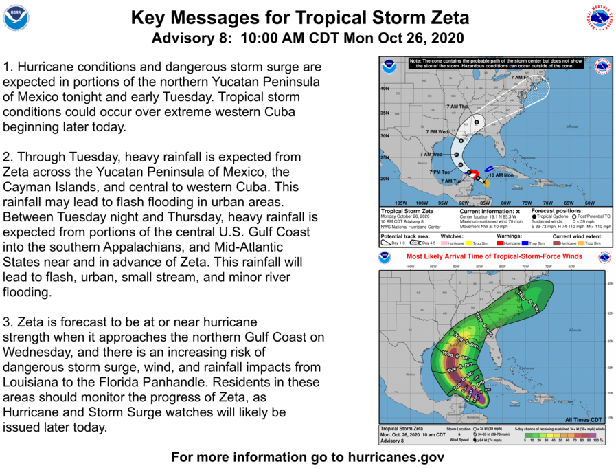 Northwest Florida is forecast to have impacts from Tropical Storm #Zeta this week, including heavy rain, wind and potential storm surge. Residents in Northwest Florida should monitor this storm closely, gather 7 days of supplies and follow @FLSERT for updates. https://t.co/q6rMsdvviL