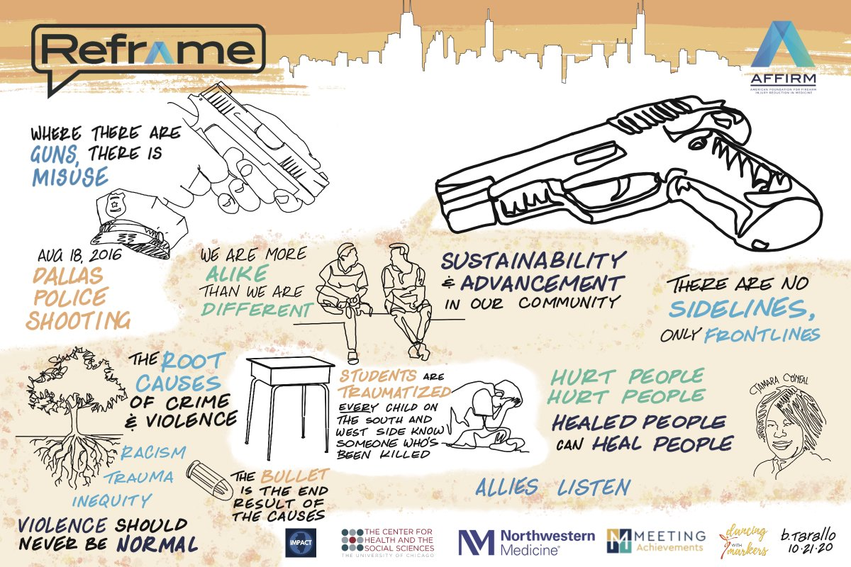 Thank you @dancing_markers, @MeetingAchiever and @lizardbrainllc for your support of Reframe #Chicago! What a great way to commemorate our event! #digitialscribing #StandAFFIRM